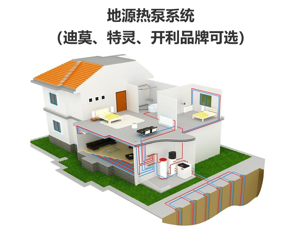 地源热泵系统(迪莫、特灵、开利品牌可选)插图