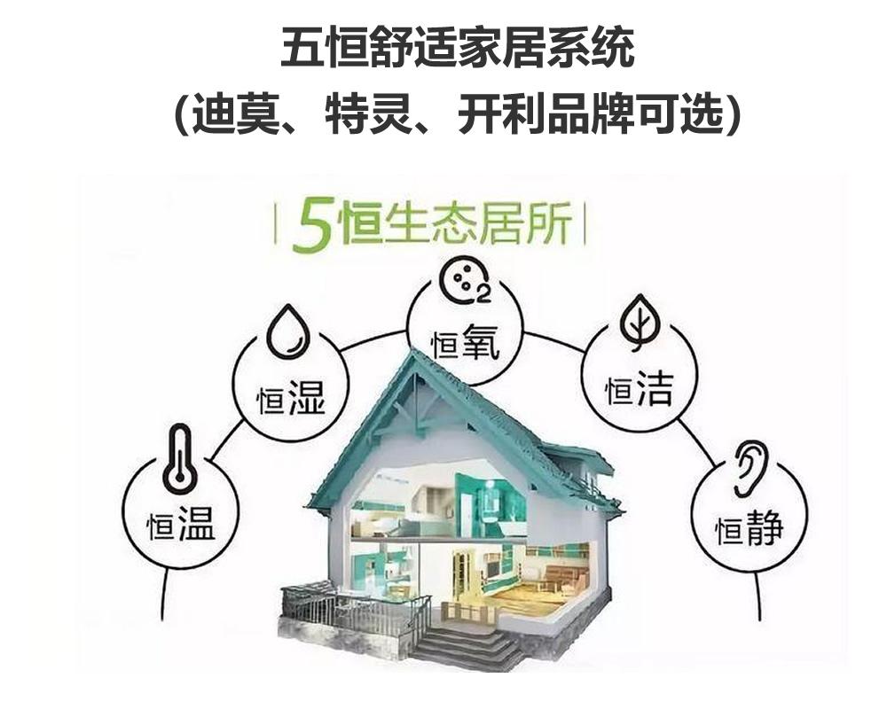 五恒舒适家居系统(迪莫、特灵、开利品牌可选)插图