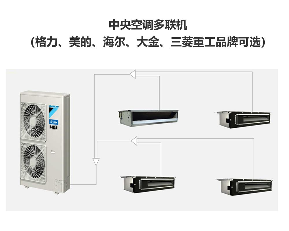 中央空调多联机(格力、美的、海尔、大金、三菱重工品牌可选)插图