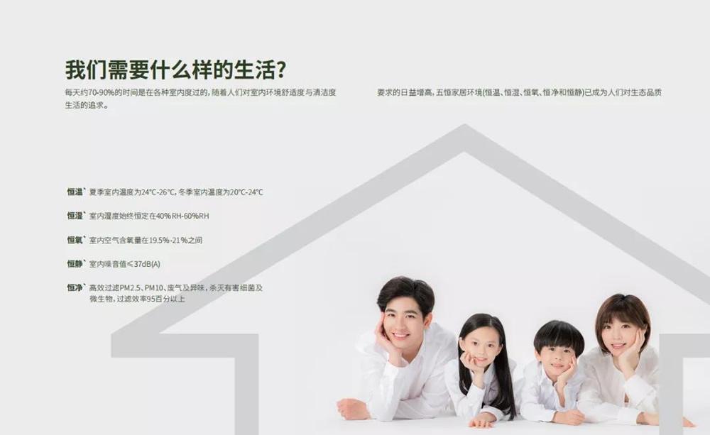 五恒舒适家居系统(迪莫、特灵、开利品牌可选)插图(1)