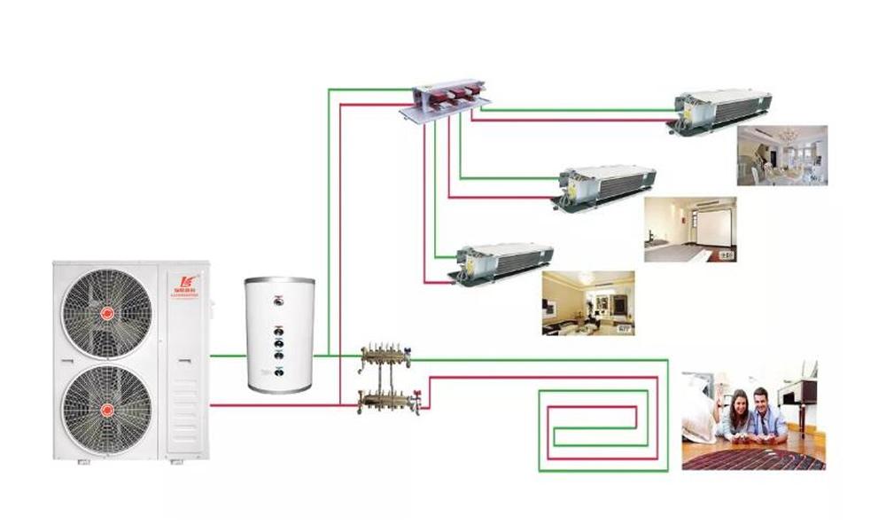 热泵水系统两联供(迪莫、特灵、开利品牌可选)插图(1)