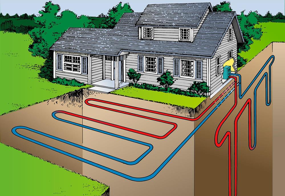 地源热泵系统(迪莫、特灵、开利品牌可选)插图(1)
