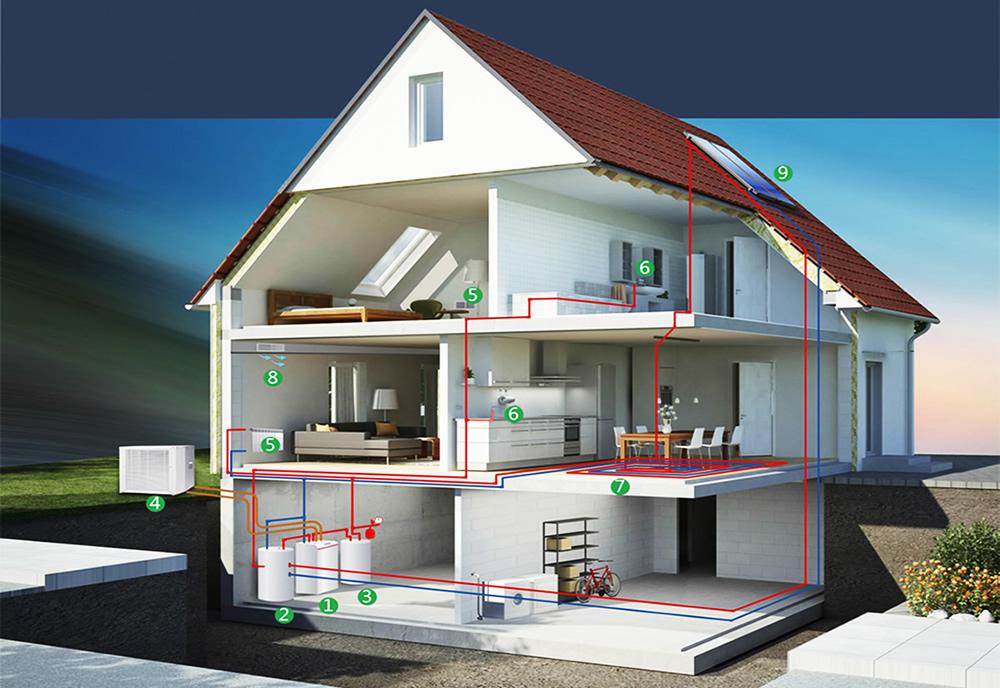 热泵水系统两联供(迪莫、特灵、开利品牌可选)插图(2)