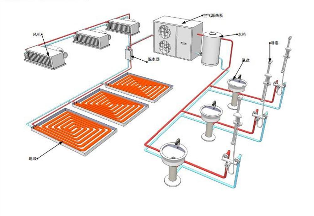 热泵水系统三联供(迪莫、特灵、开利品牌可选)插图(1)